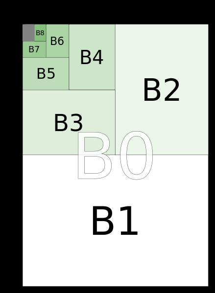 กระดาษขนาด B0-B8