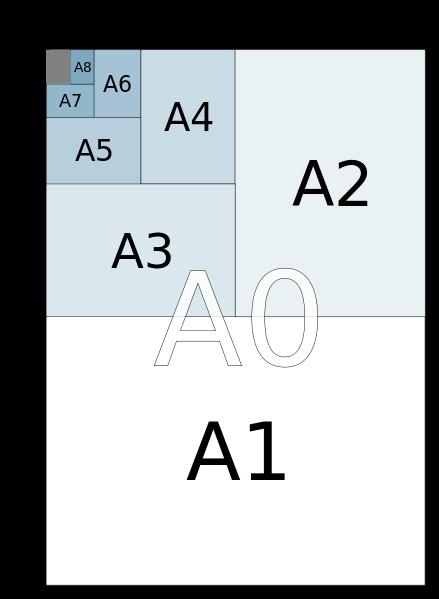 กระดาษขนาด A0-A8